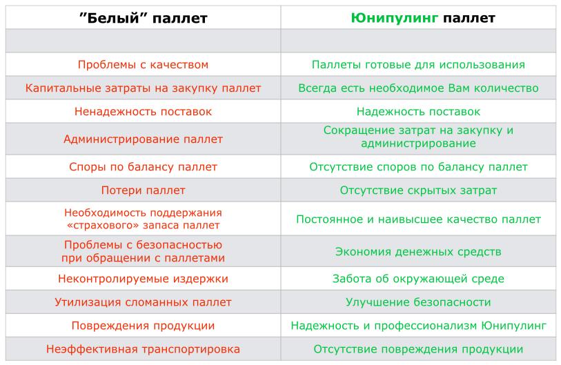 comparison rus ready